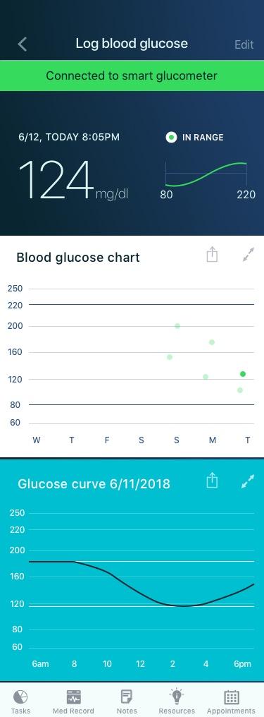Pet2Vet blood glucose detail screen